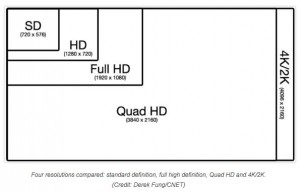 4K-video-resolution-comparison