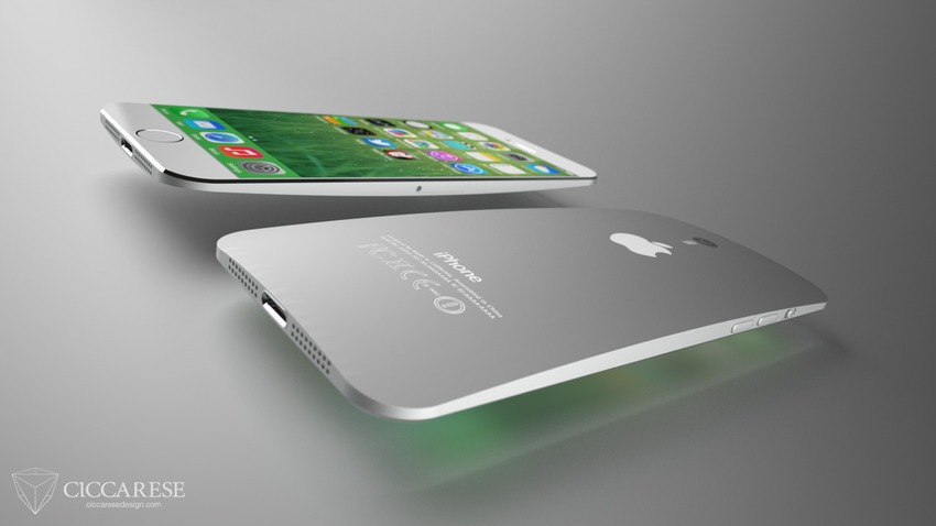 iphone6curve