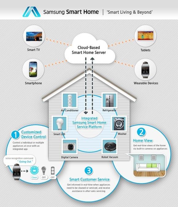 dispozitive-inteligente1