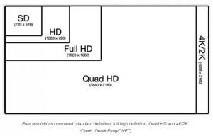 4K-video-resolution-comparison