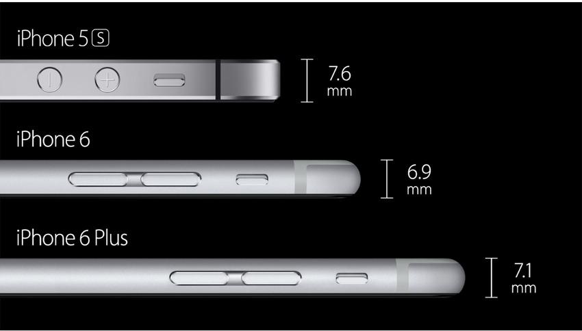 iphone 6 dimensiuni