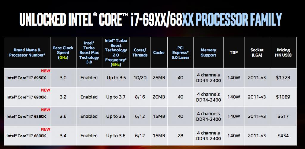 Intel-i7-10 (2)