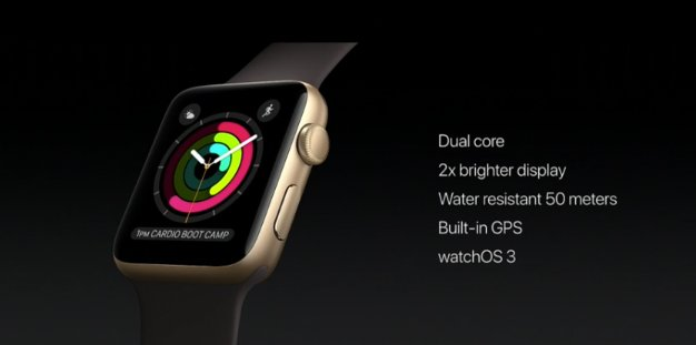 apple-watch2-specs